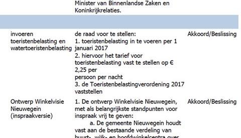 Slapen in Nieuwegein wordt voor de toerist duurder dan verwacht