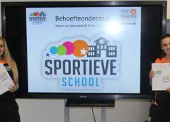 Onderzoek naar sport- en beweegbehoeftes onder (basisschool)kinderen en ouders