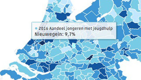 Jeugdhulp voor bijna 10% van kinderen tot 17 jaar in Nieuwegein