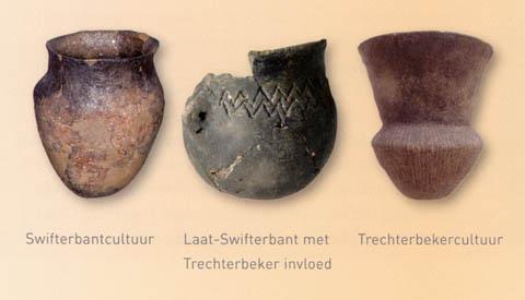 Resten Swifterbancultuur gevonden op Het Klooster in Nieuwegein