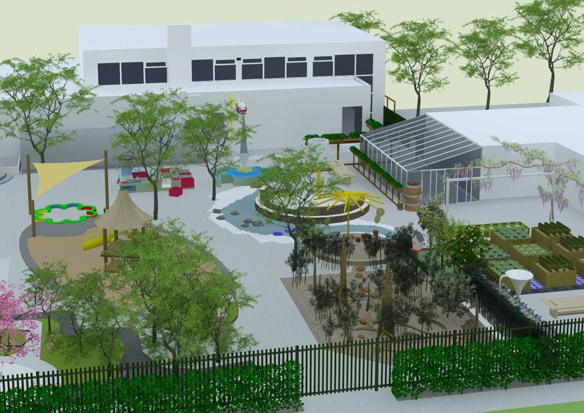 Afbeeldingsresultaat voor groene schoolpleinen