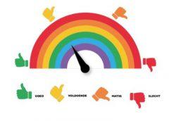 Nieuwegein scoort een voldoende in de Regenboog Monitor van het COC